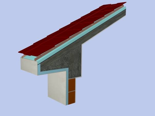 THERMAL INSULATION OF HOUSING IN TURKEY