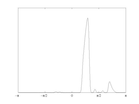 Dual-Tree Complex Wavelet Packet Transform