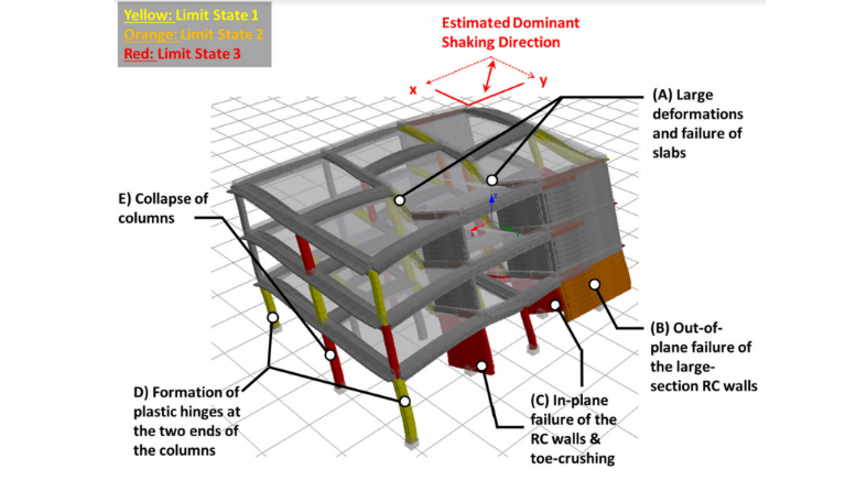 new-sci-paper-on-the-collapse-of-gedikbulak-school-in-van-eartquake-is-now-online-sept16